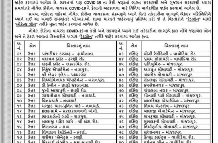 List of areas shifted from Red Zone to Orange Zone #VMCVadodara #GujaratFightsCo…