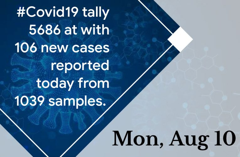 Vadodara #Covid19 tally at 5686 with 106 new cases reported today from 1039 samples.